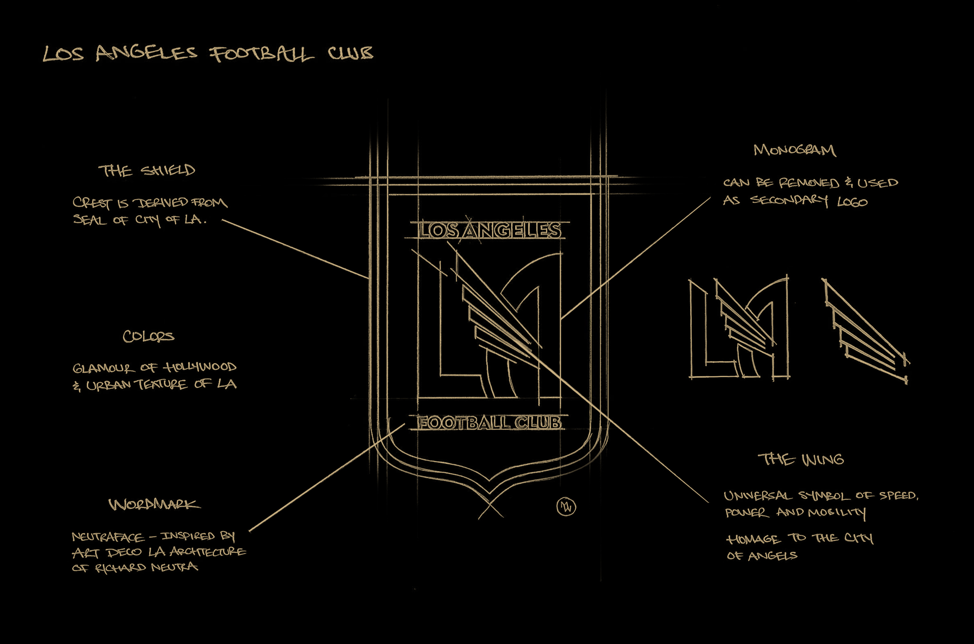 Sketch, LAFC Designer, LAFC Logo, Matthew Wolff Design, Soccer, Football, Crest, Badge, Logo, Los Angeles FC, Club, Los Angeles Football Club, MLS, Adidas, Artist, Graphic Designer, Branding